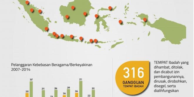infografik kbb 8 tahun_2007-2014-page-001