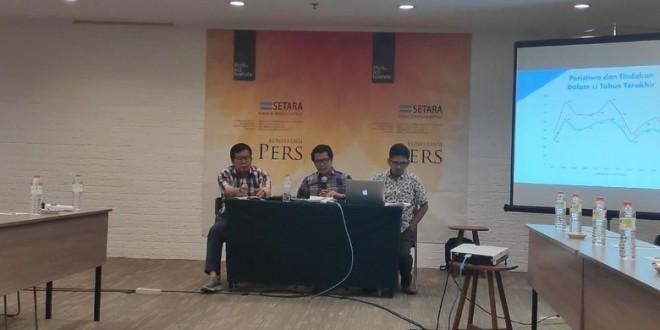 (Bahasa Indonesia) Setara Institute: Ada 202 Pelanggaran Kebebasan Beragama Selama 2018