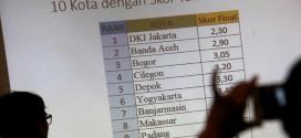 (Bahasa Indonesia) Jakarta Puncaki Daftar Kota Paling Intoleran di Indonesia