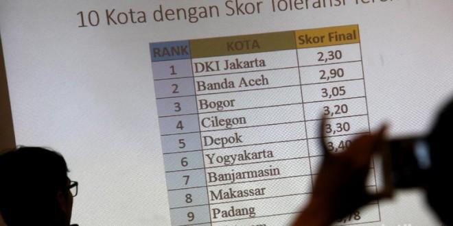 Jakarta Ranked as Indonesia's Most Intolerant City: Setara Institute